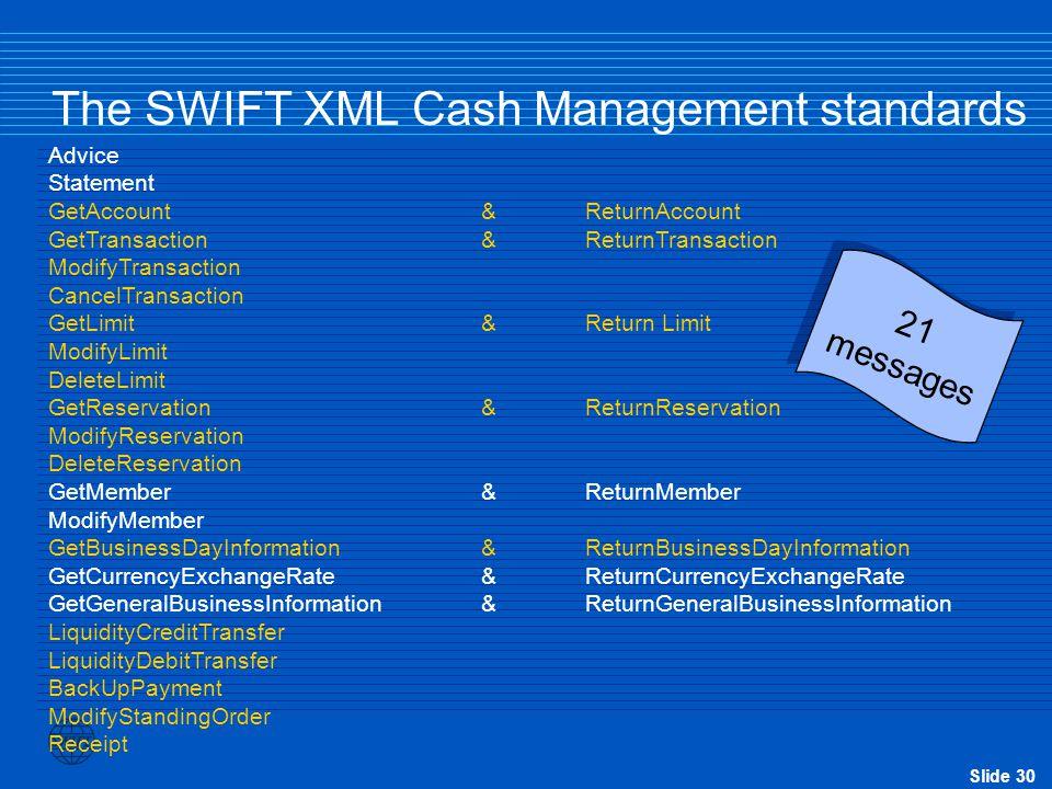 The SWIFT XML Cash Management standards