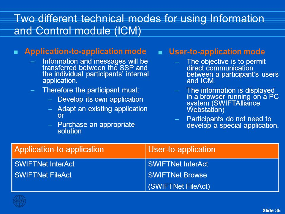 Two different technical modes for using Information and Control module (ICM)