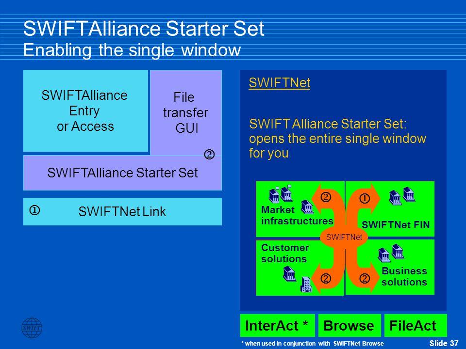 SWIFTAlliance Starter Set Enabling the single window