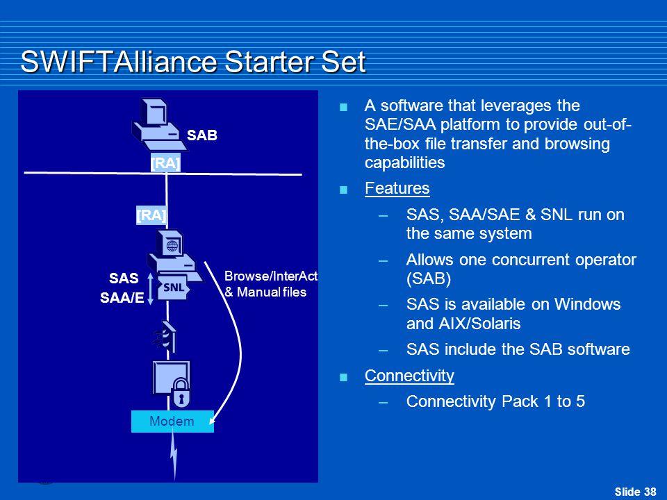 SWIFTAlliance Starter Set