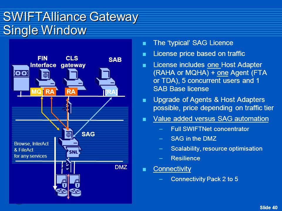 SWIFTAlliance Gateway Single Window