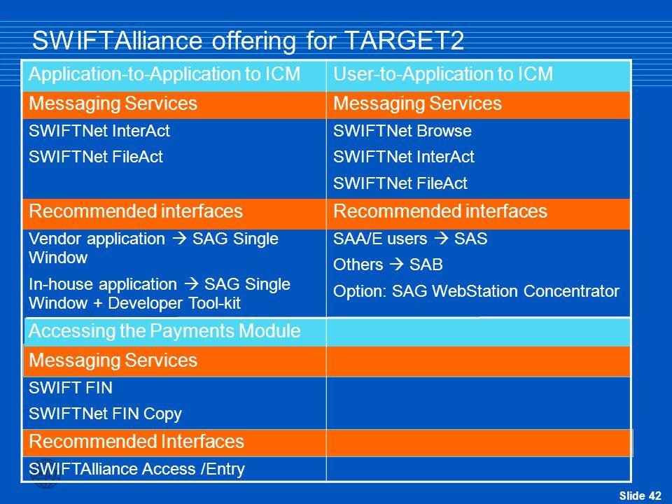SWIFTAlliance offering for TARGET2