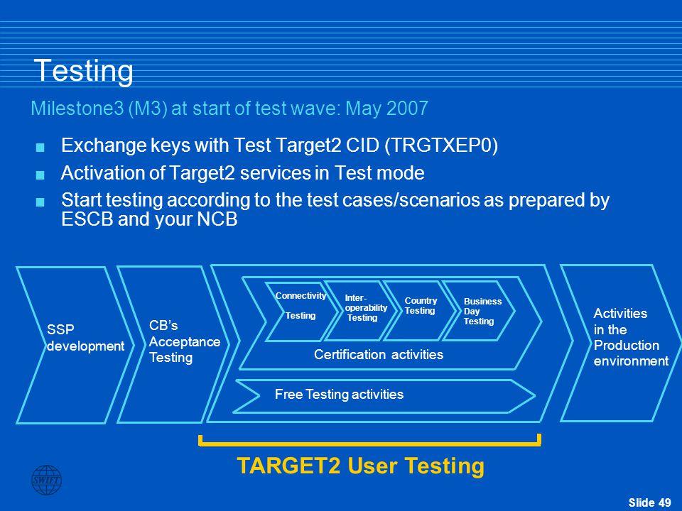 Testing TARGET2 User Testing