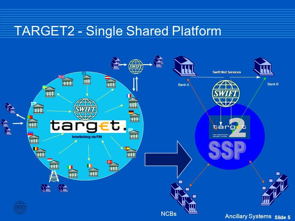 TARGET2 - Single Shared Platform