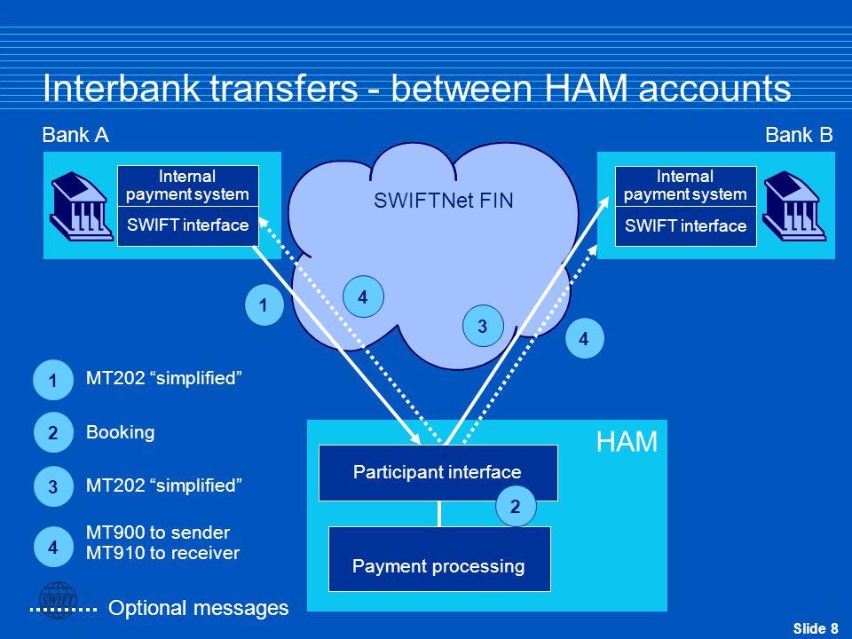 Interbank transfers - between HAM accounts