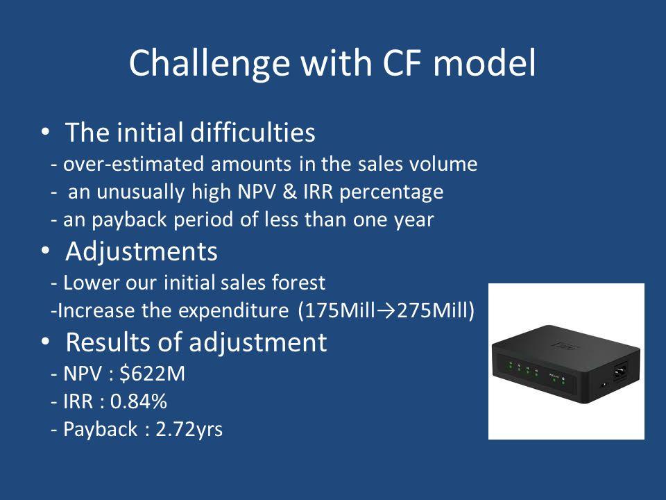 Challenge with CF model