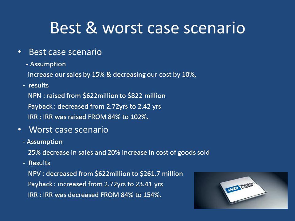 Best & worst case scenario