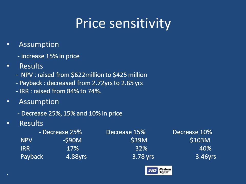 Price sensitivity - increase 15% in price