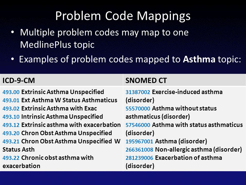 Problem Code Mappings Multiple problem codes may map to one MedlinePlus topic. Examples of problem codes mapped to Asthma topic: