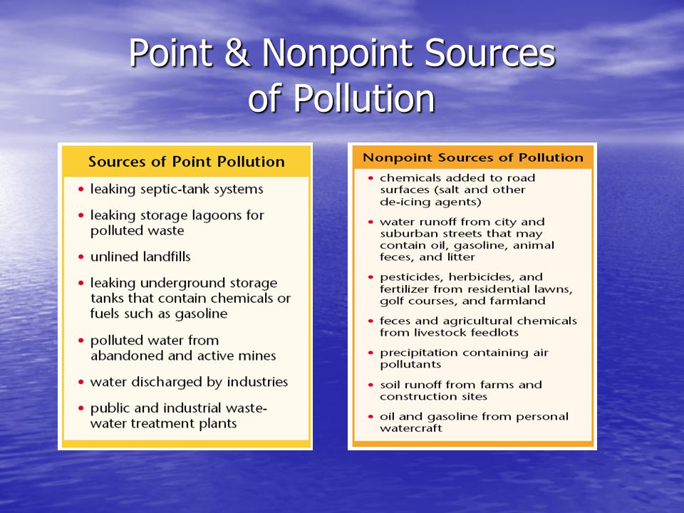 Point & Nonpoint Sources of Pollution