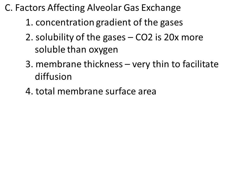 C. Factors Affecting Alveolar Gas Exchange 1