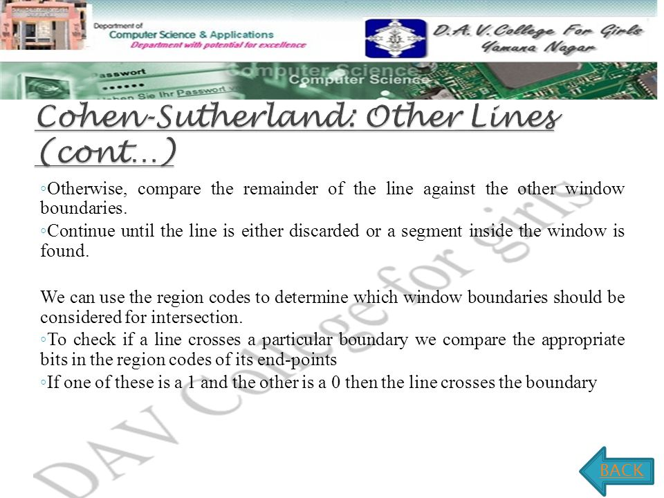 Cohen-Sutherland: Other Lines (cont…)
