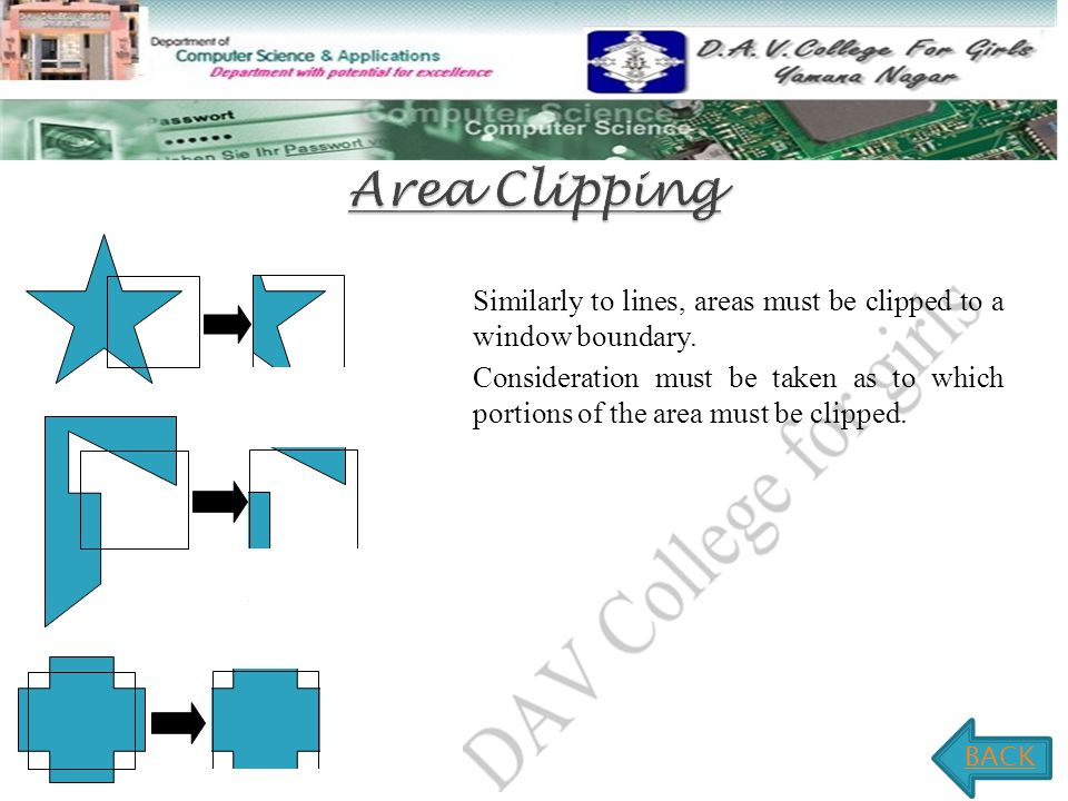 Area Clipping Similarly to lines, areas must be clipped to a window boundary.