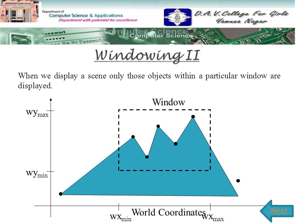 Windowing II Window wymax wymin World Coordinates wxmin wxmax