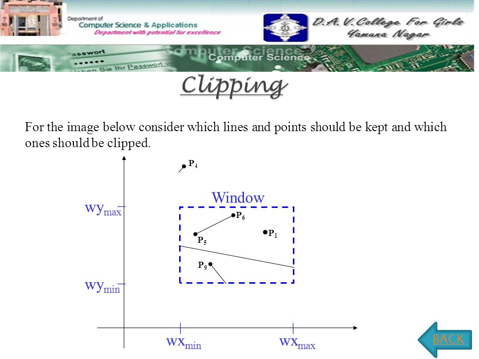 Clipping Window wymax wymin wxmin wxmax