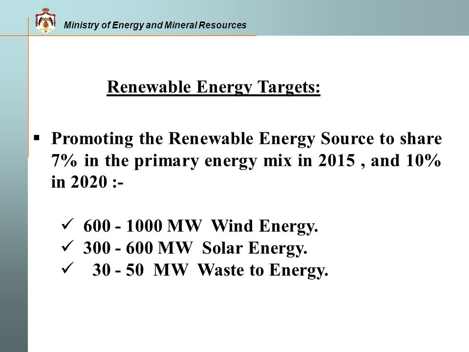 Renewable Energy Targets: