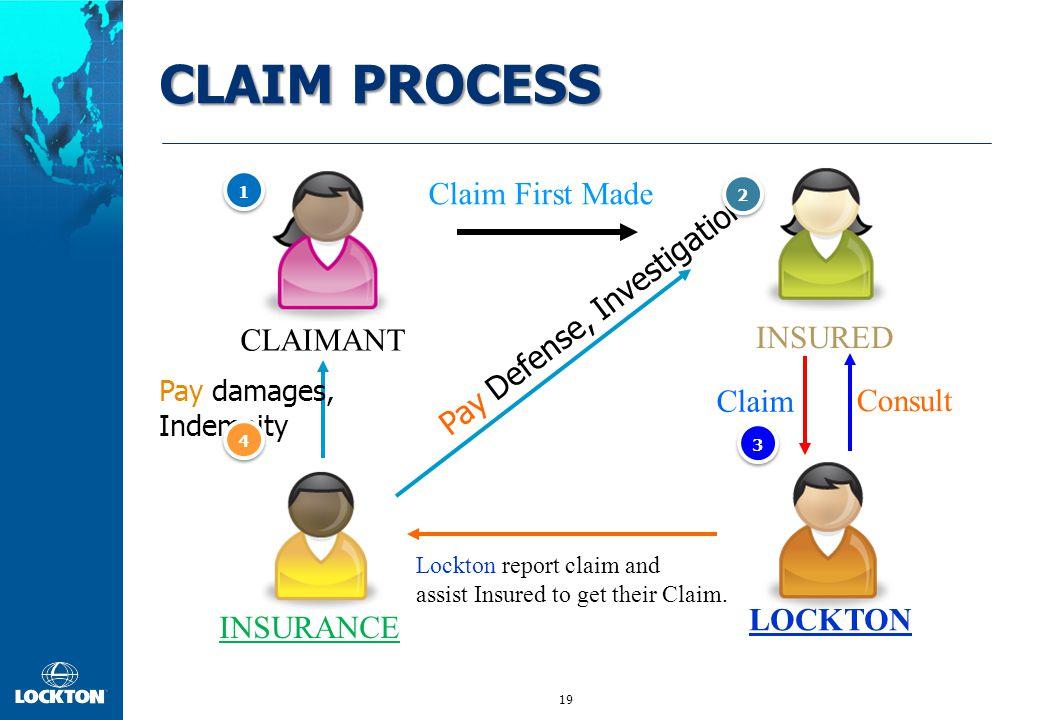STANDARD CLAIM PRACTICE