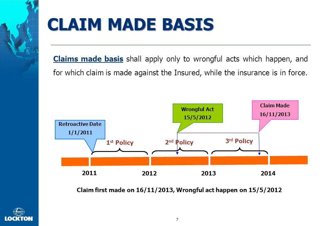 PROFESSIONAL INDEMNITY INSURANCE (PI)