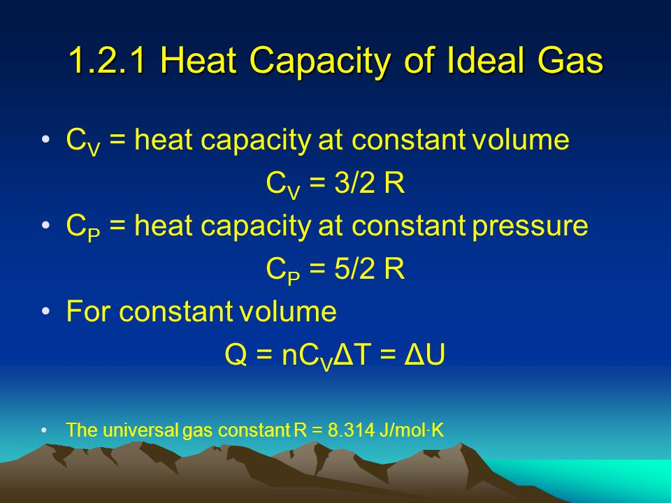 1.2.1 Heat Capacity of Ideal Gas