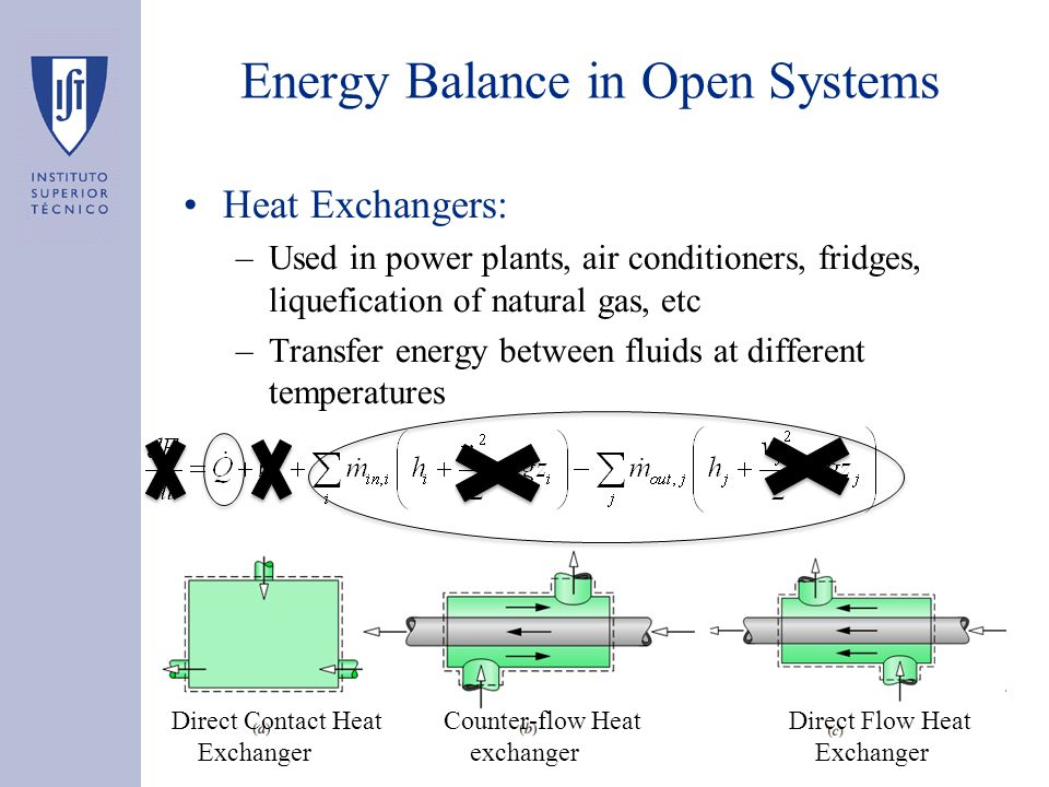 Energy Balance in Open Systems
