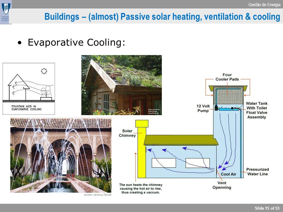 Buildings – (almost) Passive solar heating, ventilation & cooling