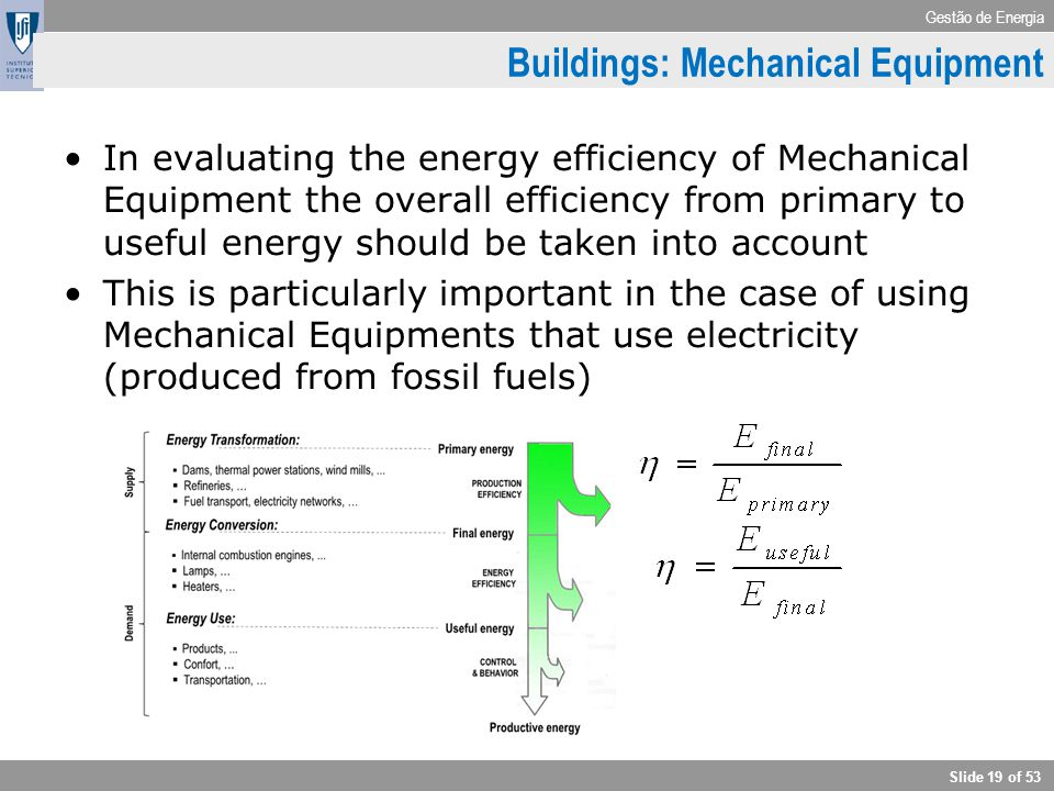 Buildings: Mechanical Equipment