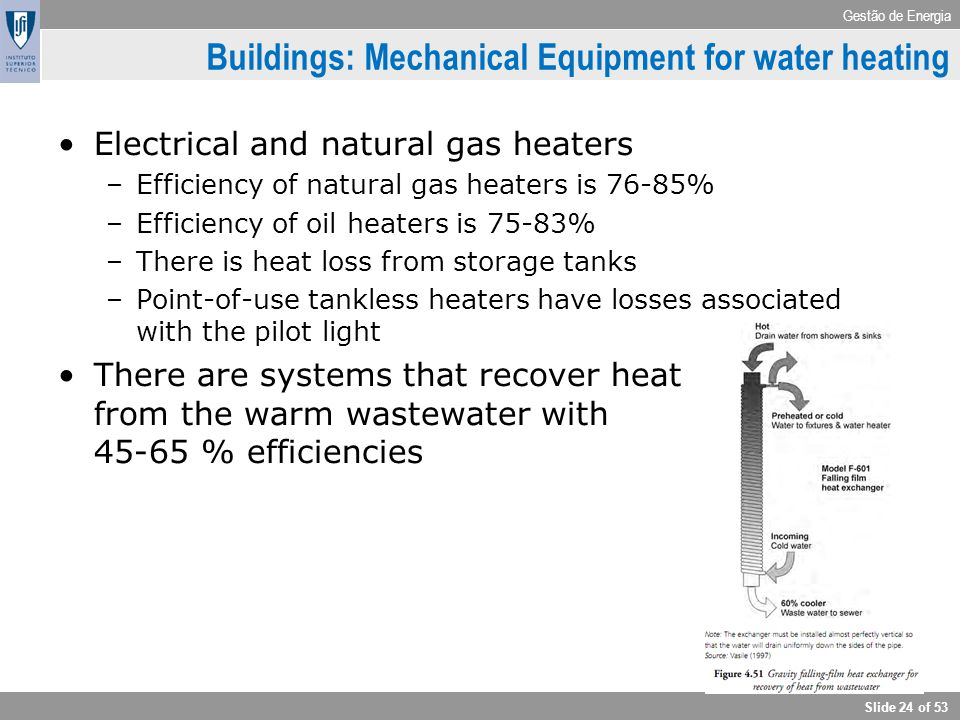 Buildings: Mechanical Equipment for water heating