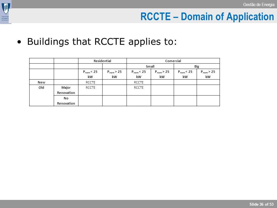 RCCTE – Domain of Application