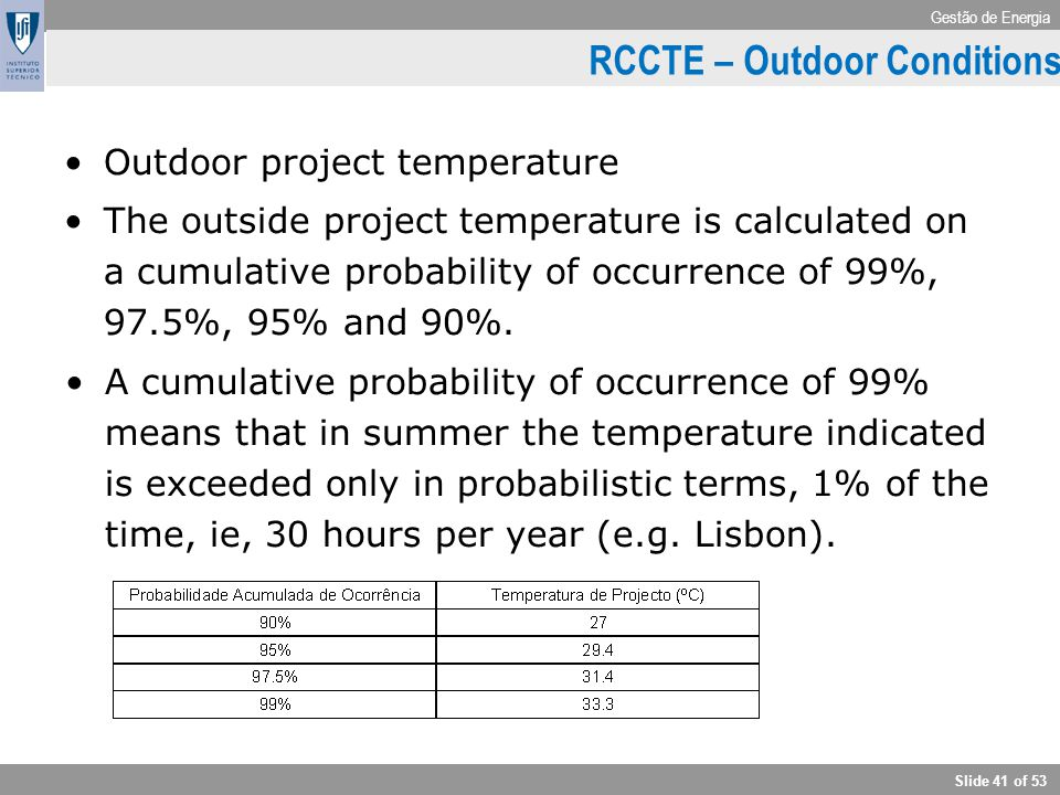 RCCTE – Outdoor Conditions