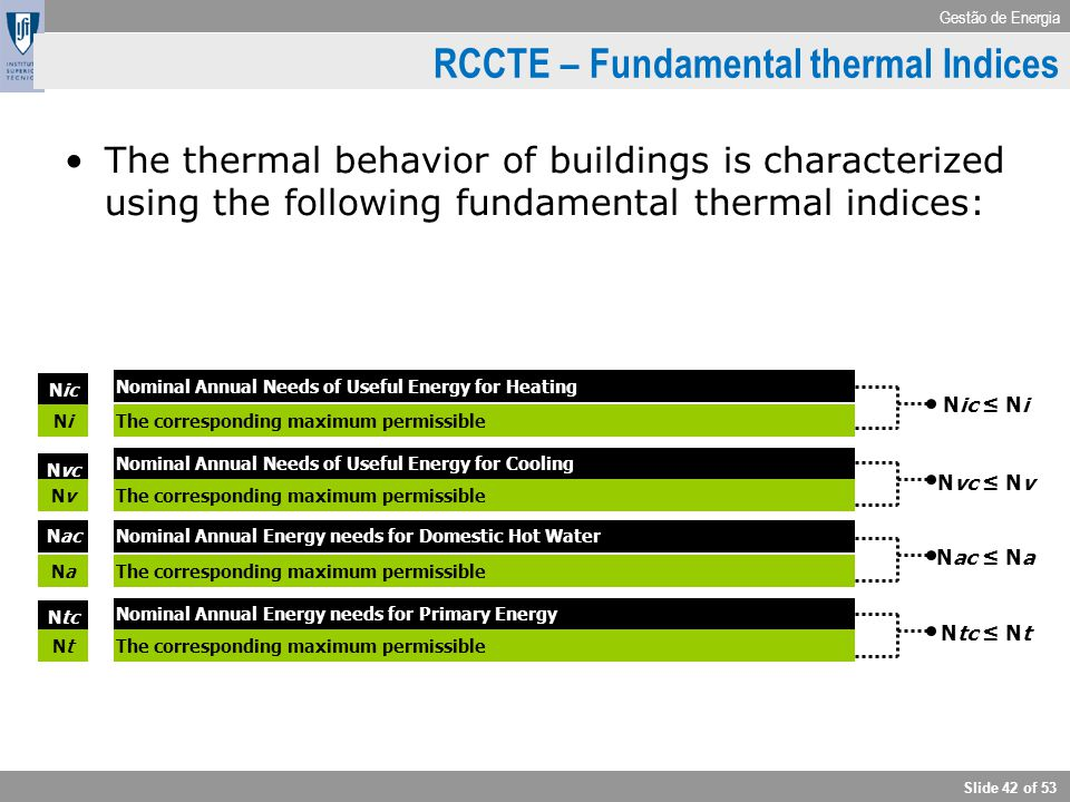 RCCTE – Fundamental thermal Indices