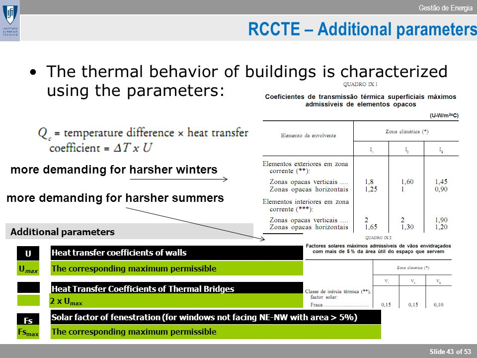 RCCTE – Additional parameters