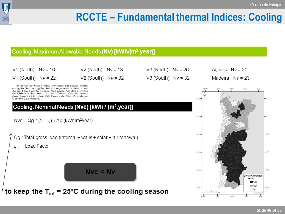 RCCTE – Fundamental thermal Indices: Cooling