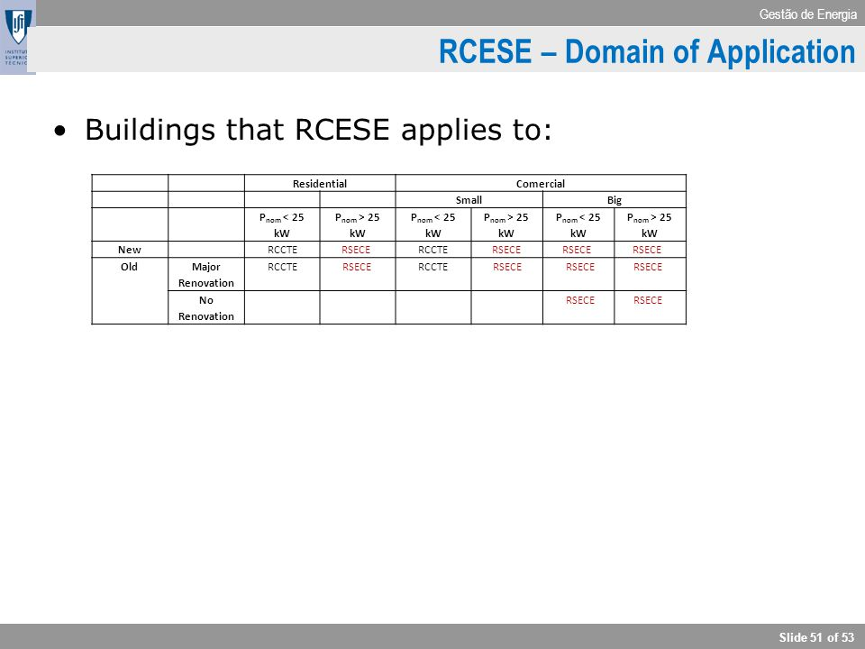 RCESE – Domain of Application