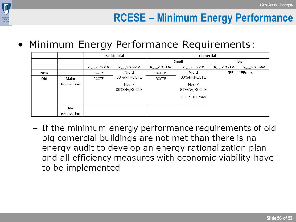 RCESE – Minimum Energy Performance