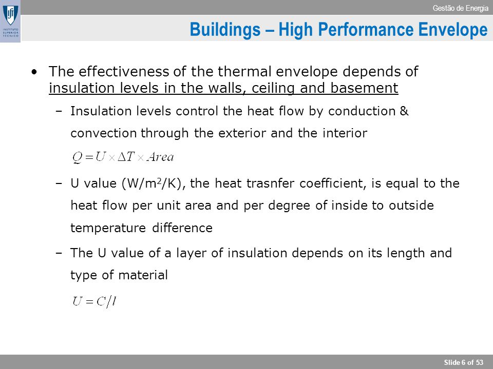 Buildings – High Performance Envelope