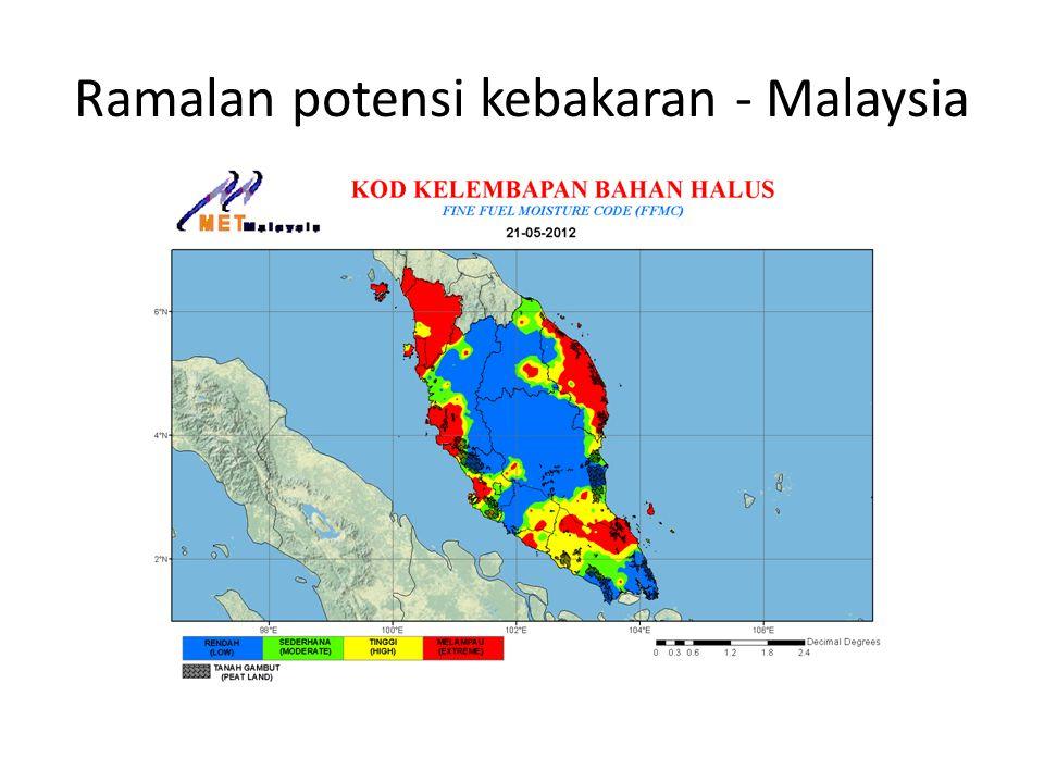 Ramalan potensi kebakaran - Malaysia