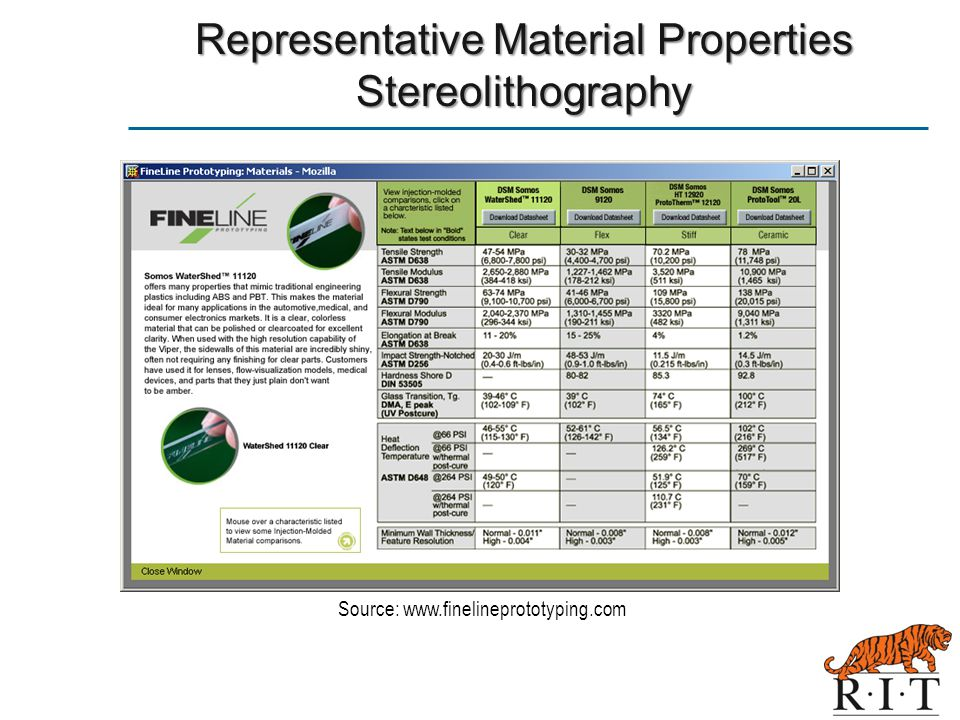 Representative Material Properties Stereolithography