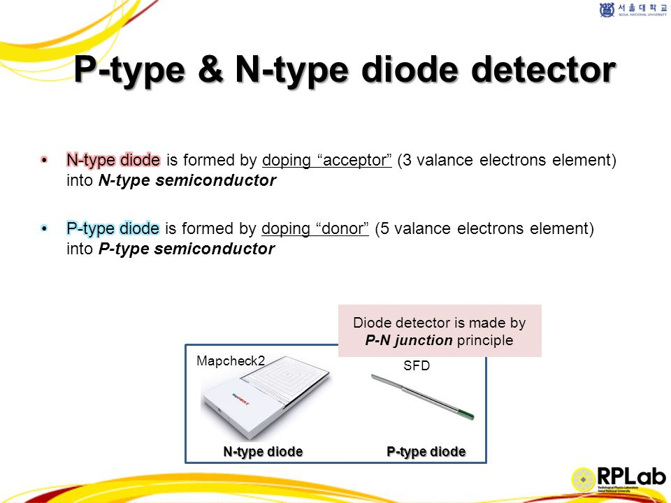 P-type & N-type diode detector