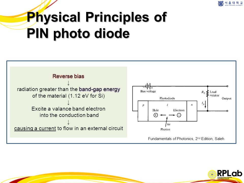 Physical Principles of PIN photo diode