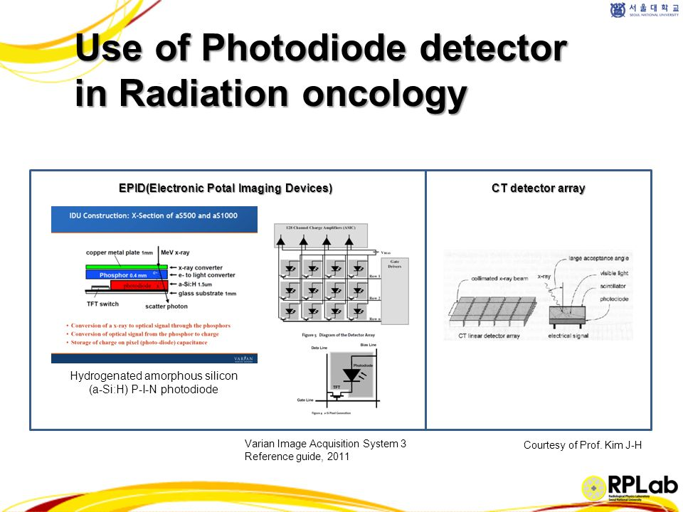 Use of Photodiode detector in Radiation oncology