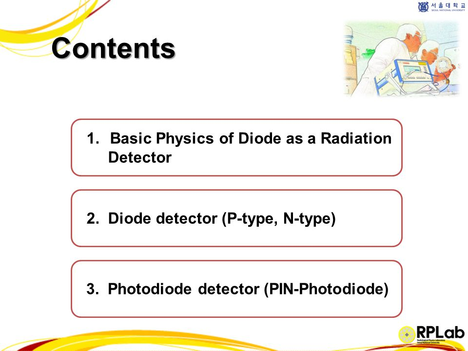Contents Basic Physics of Diode as a Radiation Detector