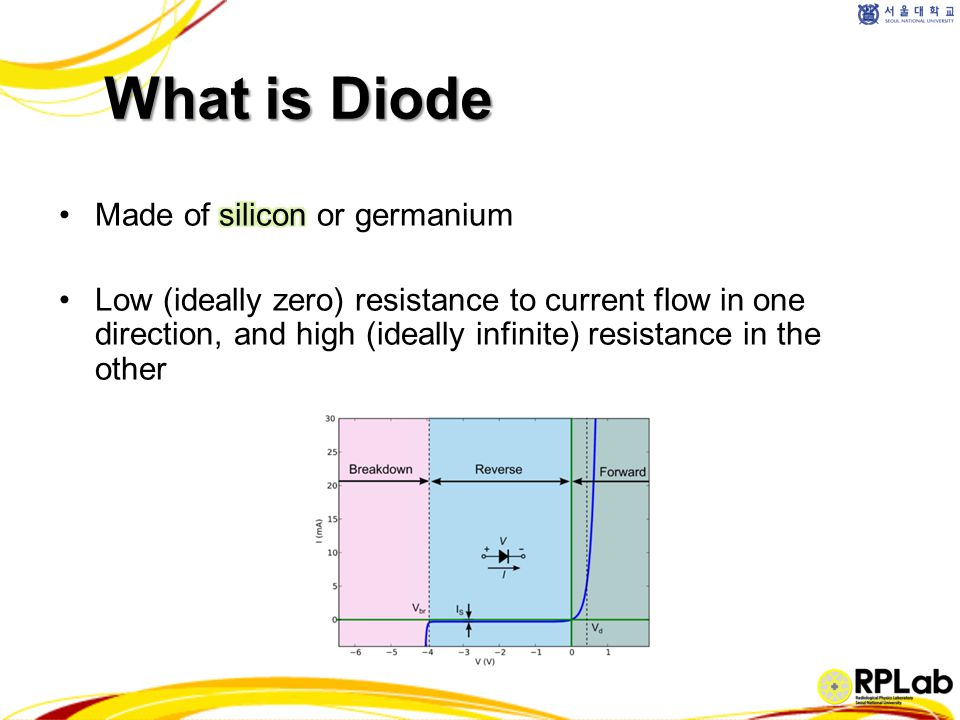 What is Diode Made of silicon or germanium