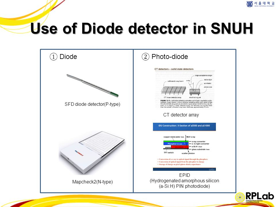 Use of Diode detector in SNUH