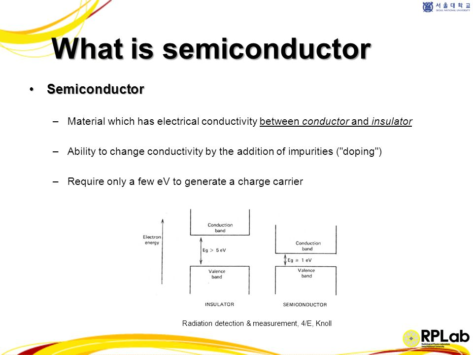 What is semiconductor Semiconductor