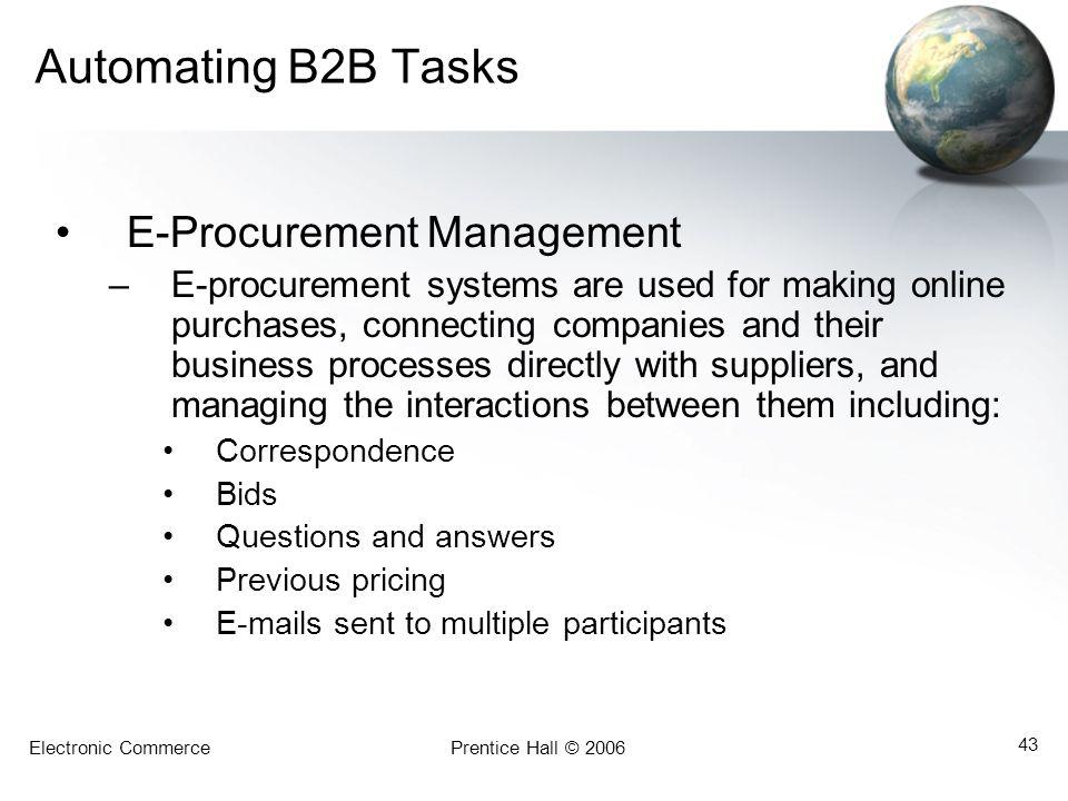 Automating B2B Tasks E-Procurement Management