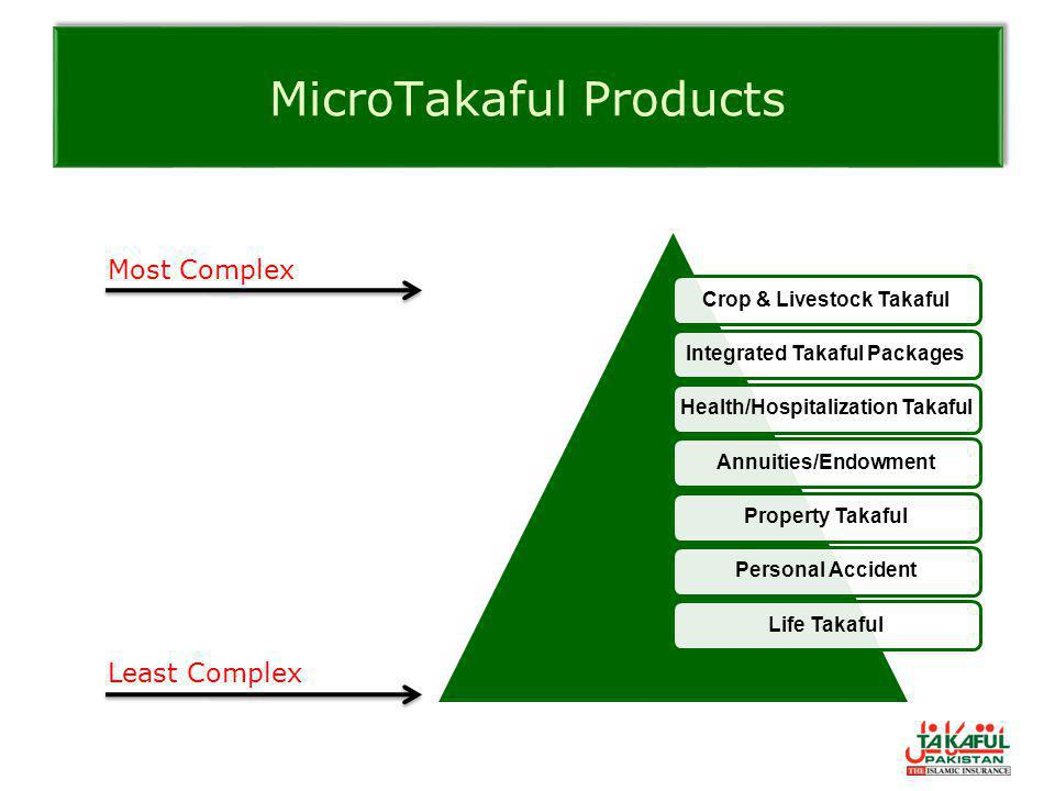 MicroTakaful Products