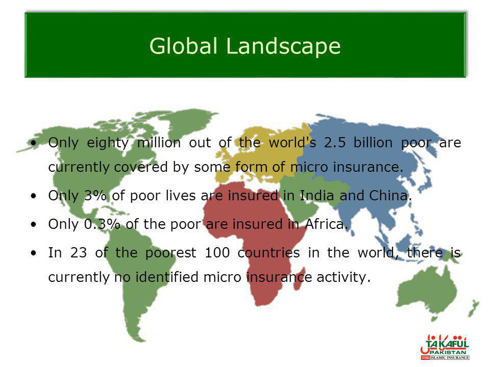 Global Landscape Only eighty million out of the world s 2.5 billion poor are currently covered by some form of micro insurance.