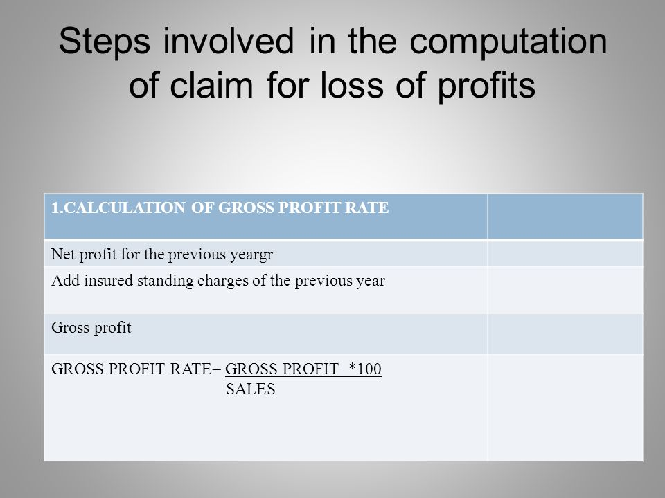 Steps involved in the computation of claim for loss of profits