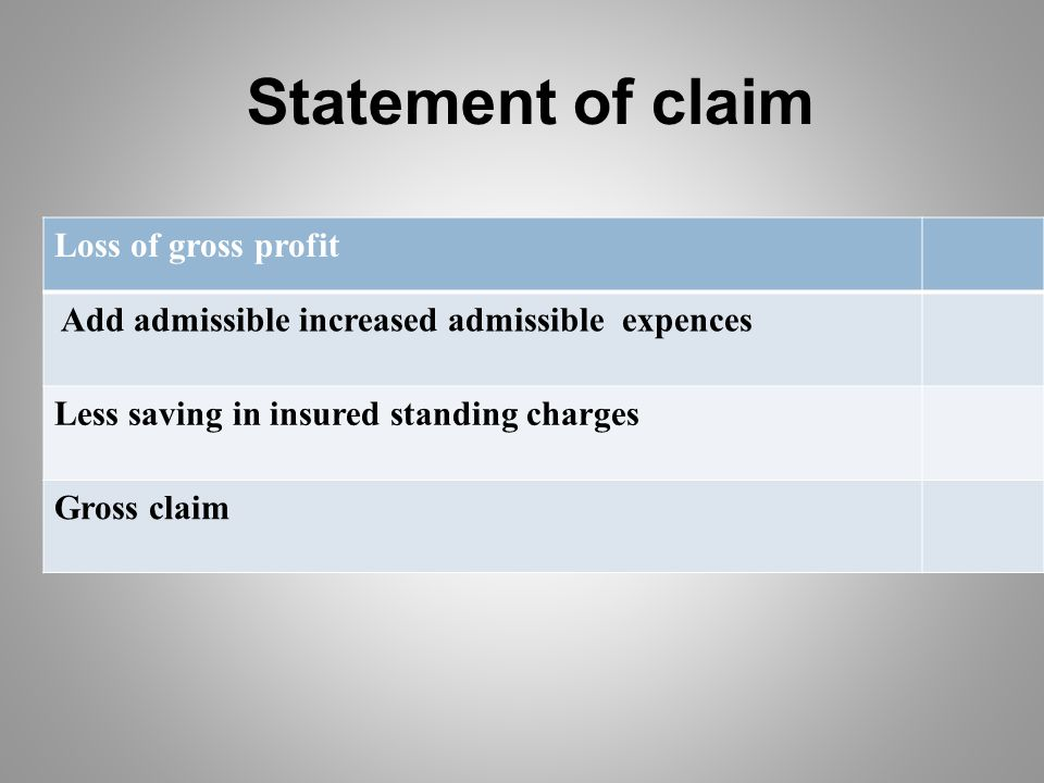 Statement of claim Loss of gross profit