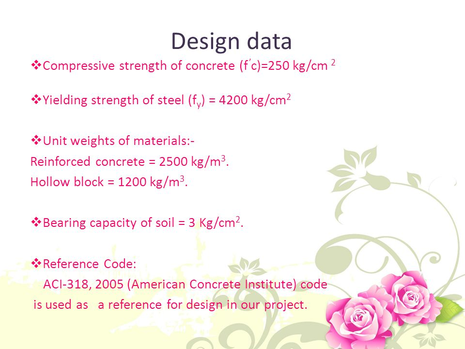 Design data Compressive strength of concrete (f'c)=250 kg/cm 2